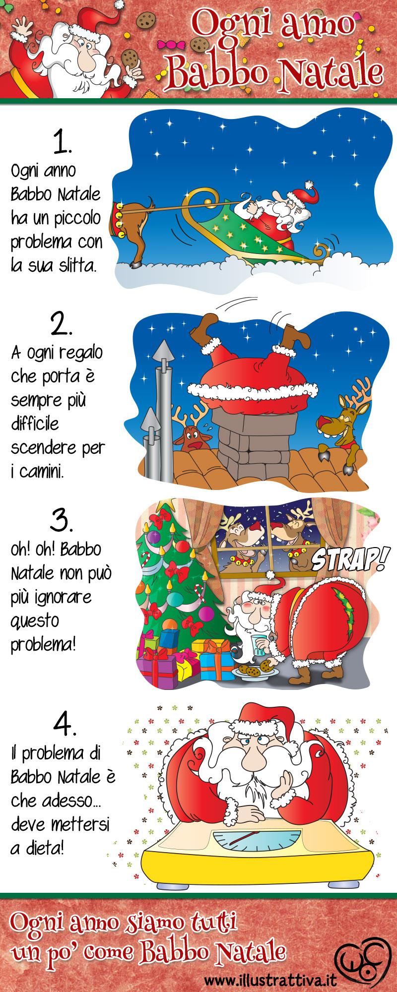 Ogni Anno Babbo Natale, storia illustrata per bambini