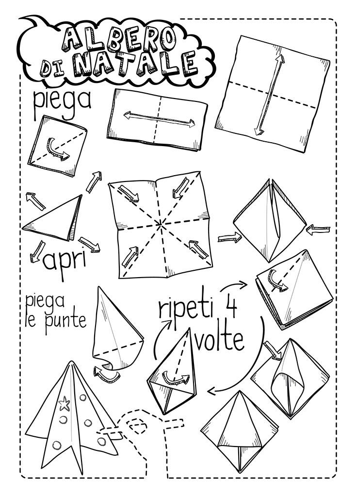 origami albero di natale